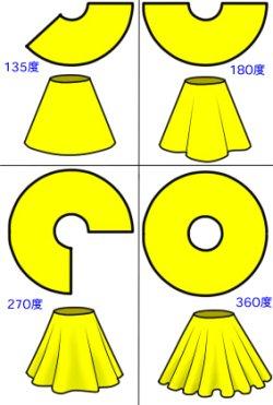 画像1: スカートのボリューム確認用ミニチュア模型