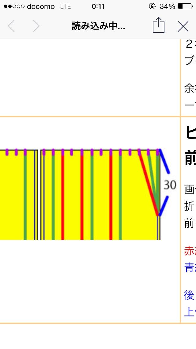 袴の折り方について