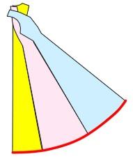 プリンセスラインのワンピース製図について