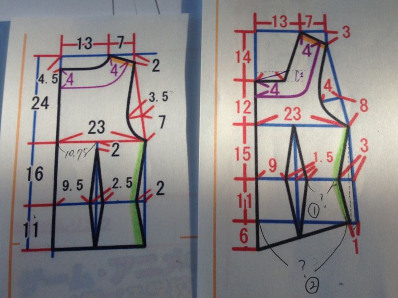 ローウエスト切り替えギャザーワンピースの型紙の寸法確認