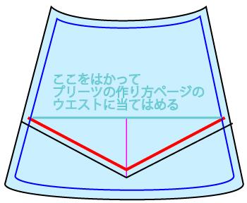 グランブルーファンタジー ジータのスカート