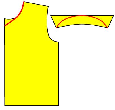 ブラウスの襟と袖の改造方法