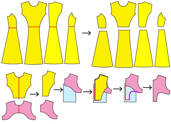アナ雪のアナの幼少期の衣装
