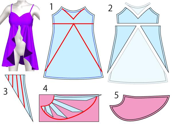 FGO エウリュアレ衣装の作り方