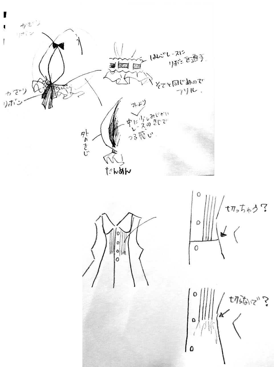 型紙の改造について
