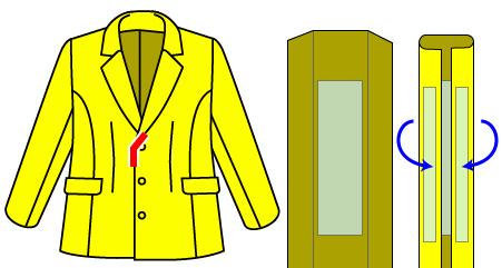 パイピングテーラードジャケットの縫い方について。