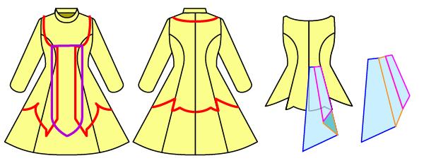 テイルズオブゼスティリア ライラの衣装