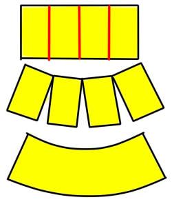 コクリコットブランシュのスカートの部分について