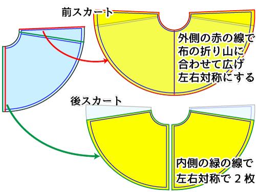 全円ワンピースの型紙について
