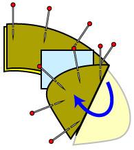 改造型紙の共用、フラットカラーの縫い方について