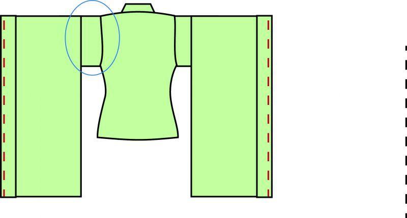 着物ブラウスの袖口のサイズ変更